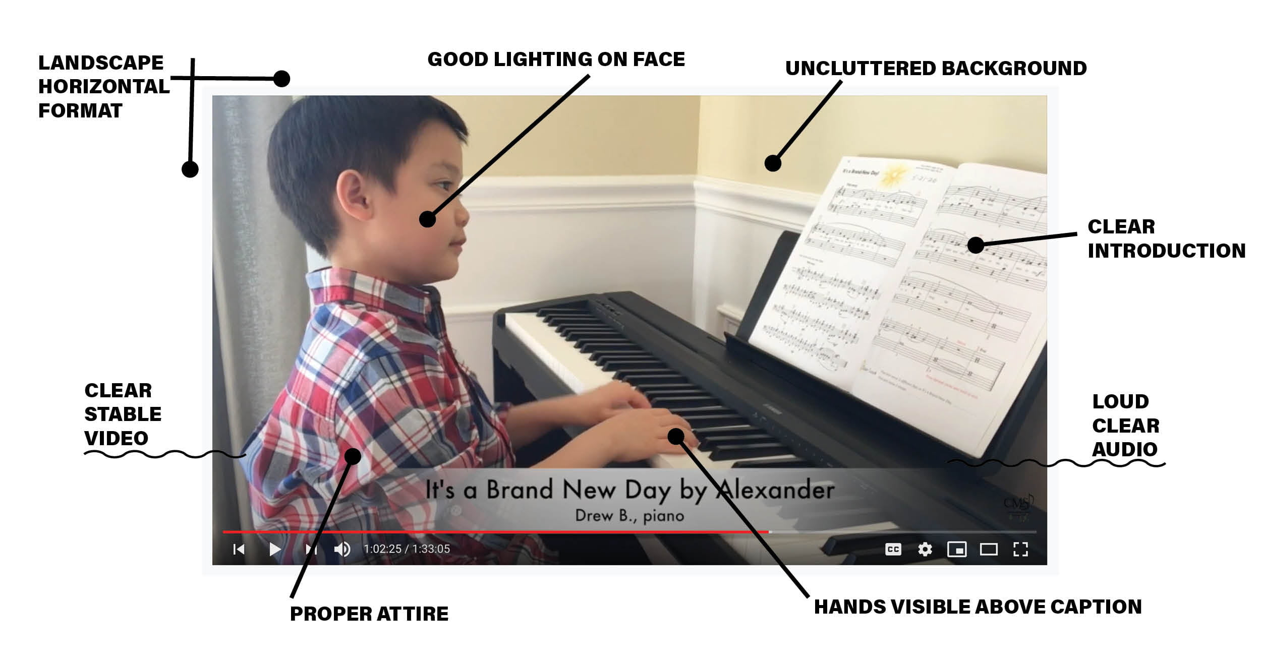 Recital Video Recording Infographic
