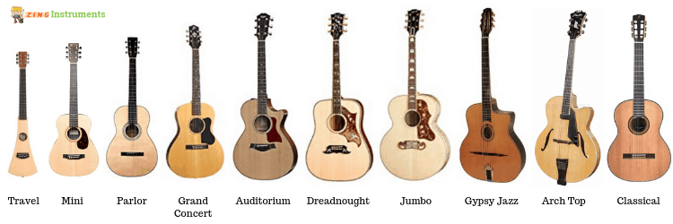 Zing Music Types of Acoustic Guitars